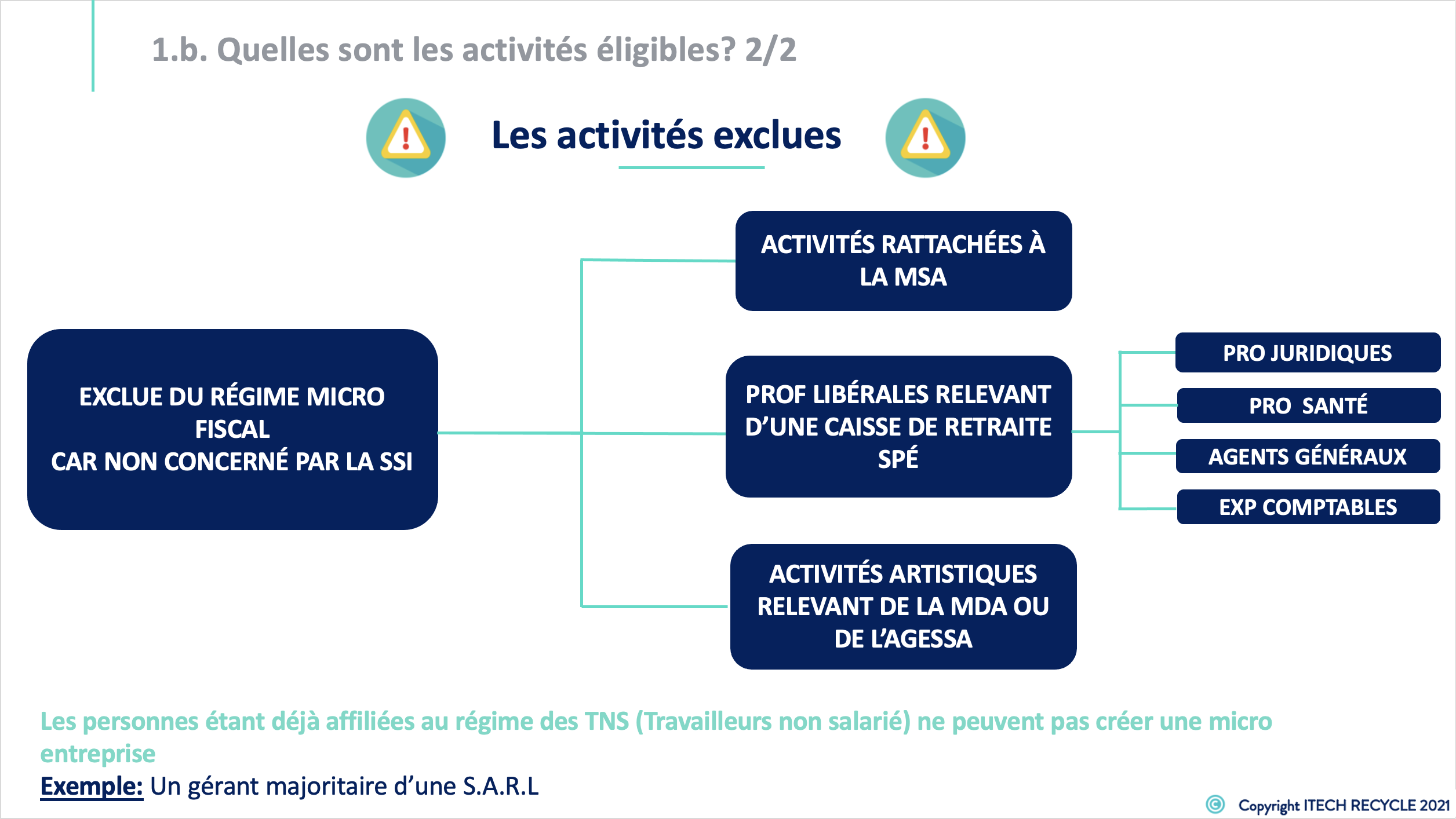 Formation creation micro entreprise 5
