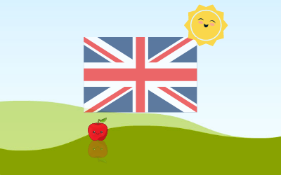 Anglais-pack-basic-formation-elearning